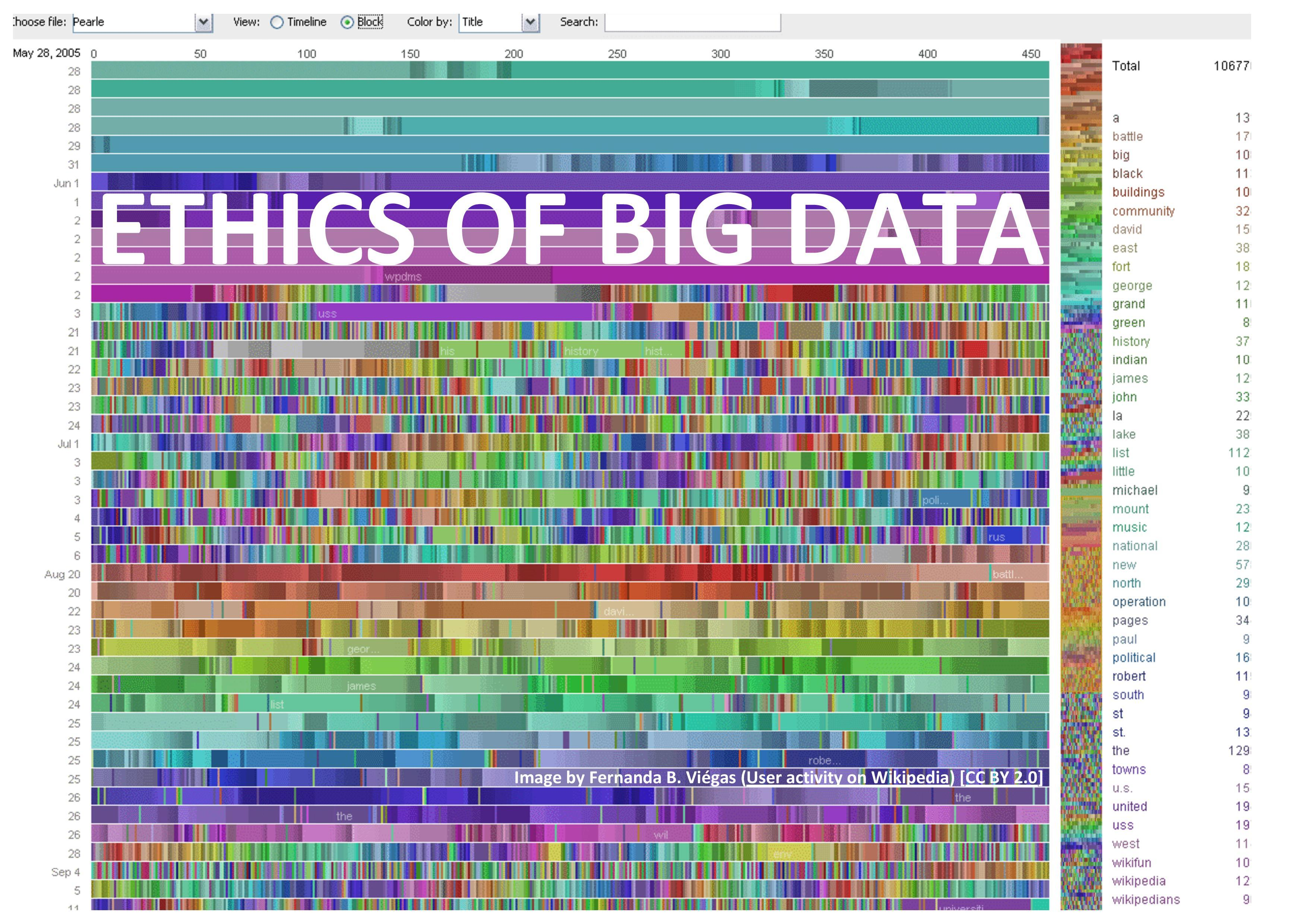 Ethics of Big Data CRASSH Research Group to be launched in 2015-16